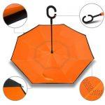 Odwrotna parasolka w Gearbest